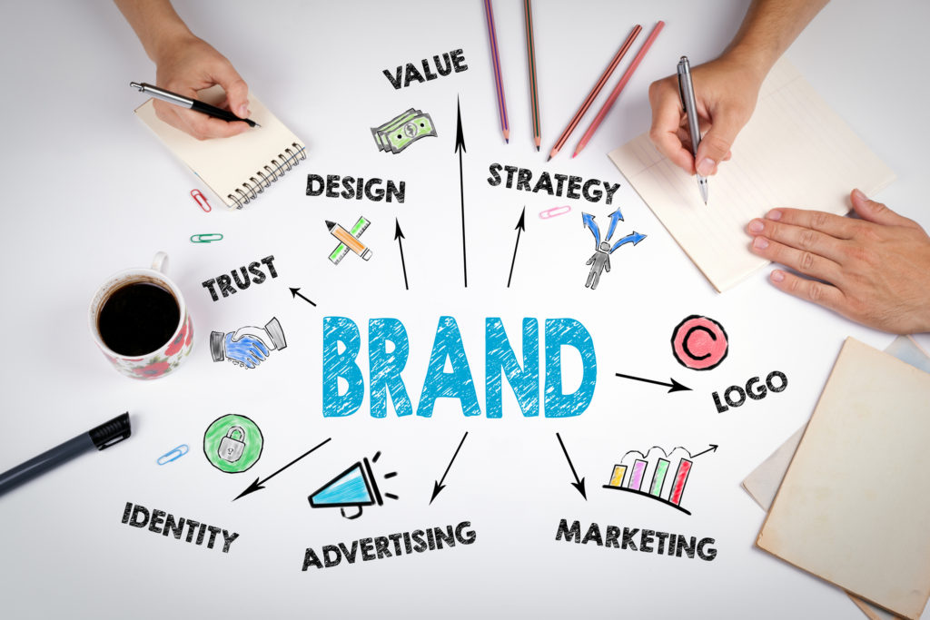 Social Media Branding Strategies Visual Branding